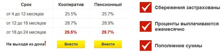 Займы Лига денег в Орехово-Зуево - онлайн заявка