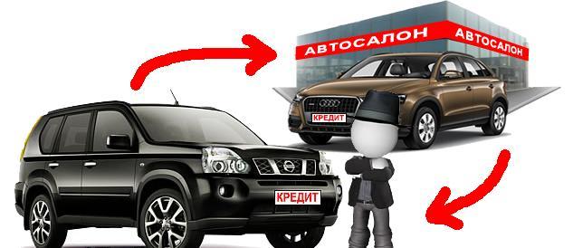 Обратный выкуп в автокредитовании