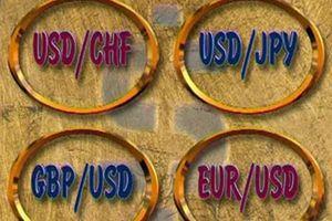 Валюты и валютные пары на Форексе